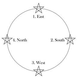 pentagrams