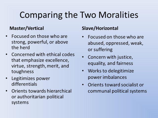 comparing-the-two-moralities