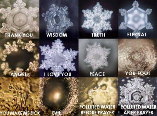 Masaru Emoto Water Images